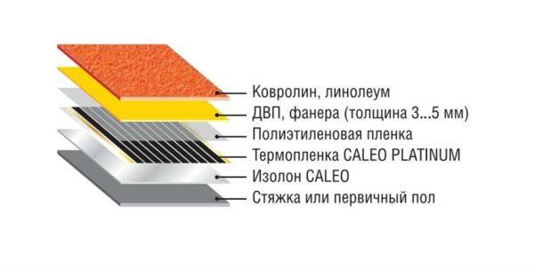 Пленочный Теплый Пол Caleo Platinum 230 Вт/м2 2 м2