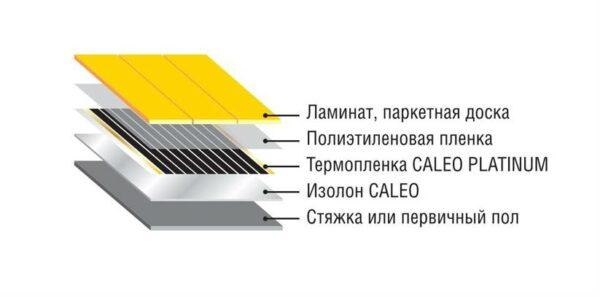 Пленочный Теплый Пол Caleo Platinum 230 Вт/м2 3 м2