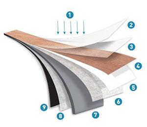 fine floor структура